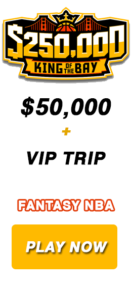 DraftKings Fantasy Basketball Contest