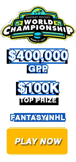 DraftKings Fantasy Hockey Championship