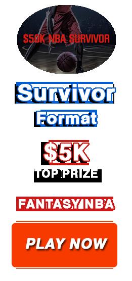 FanDuel NBA Survivor Contests